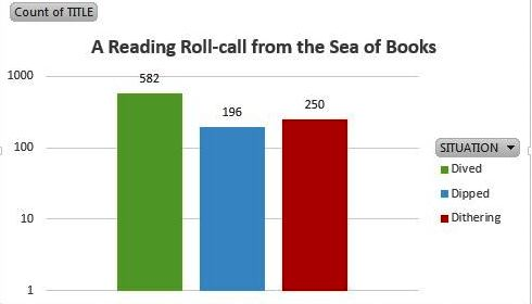 reading-roll-call